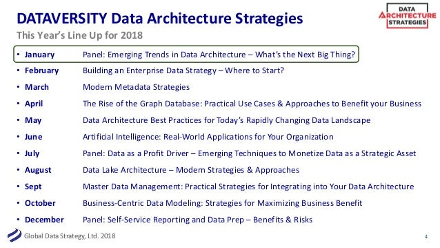 """adverse trend and data management essay Data accessibility is a necessity in the health care system """"data management is the process of controlling the collection, storage, retrieval, and use of data to optimize accuracy and utility while safeguarding integrity"""" (hebda & czar, 2013, p65."""