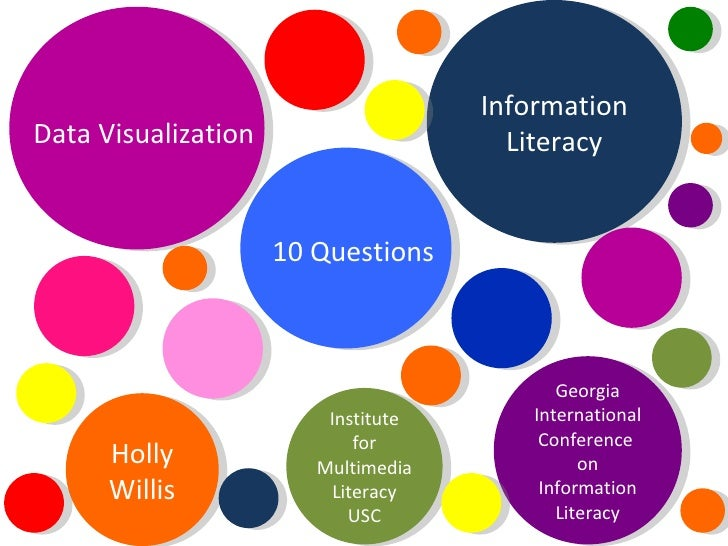 Information Literacy Data Visualization Holly Willis Institute for Multimedia Literacy USC 10 Questions Georgia Internatio...