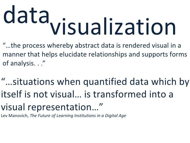 Data vis Slide 3