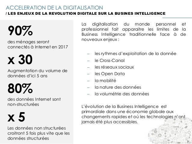 Data Visualisation, Business Intelligence et Big Data Slide 3