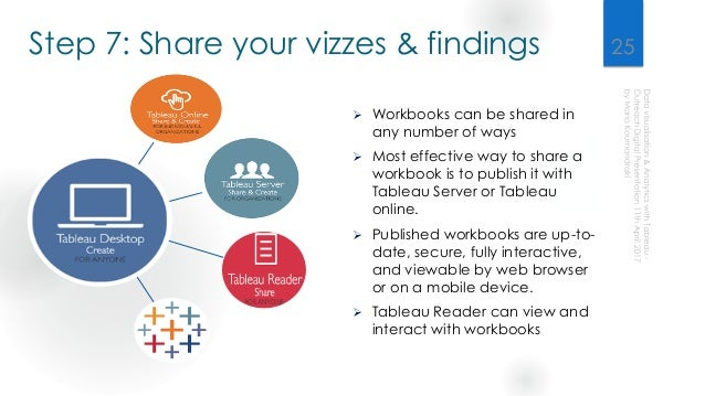 Data visualisation & analytics with Tableau