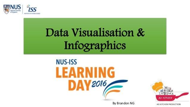 Data Visualisation & Infographics By Brandon NG