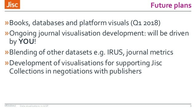Future plans »Books, databases and platform visuals (Q1 2018) »Ongoing journal visualisation development: will be driven b...