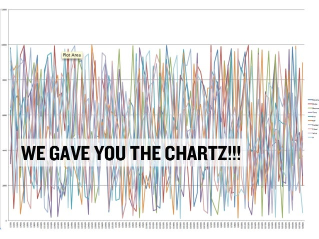 WE GAVE YOU THE CHARTZ!!!