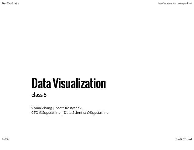 Data Visualization  http://nycdatascience.com/part4_en/  Data Visualization class 5  Vivian Zhang | Scott Kostyshak CTO @S...