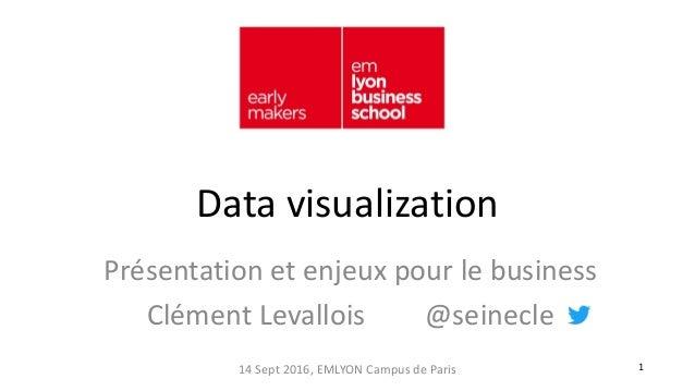 14 Sept 2016, EMLYON Campus de Paris 1 Data visualization Présentation et enjeux pour le business Clément Levallois @seine...