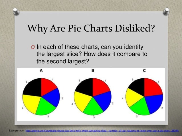Data Visualization A Brief Overview