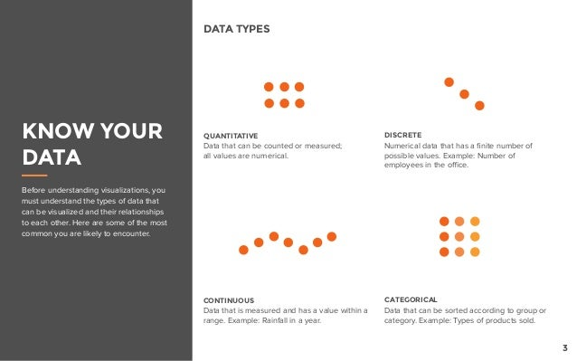 Data Visualization 101: How to Design Charts and Graphs
