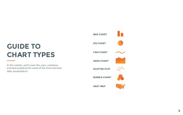 GUIDE TO CHART TYPES In this section, we'll cover the uses, variations, and best practices for some of the most common dat...