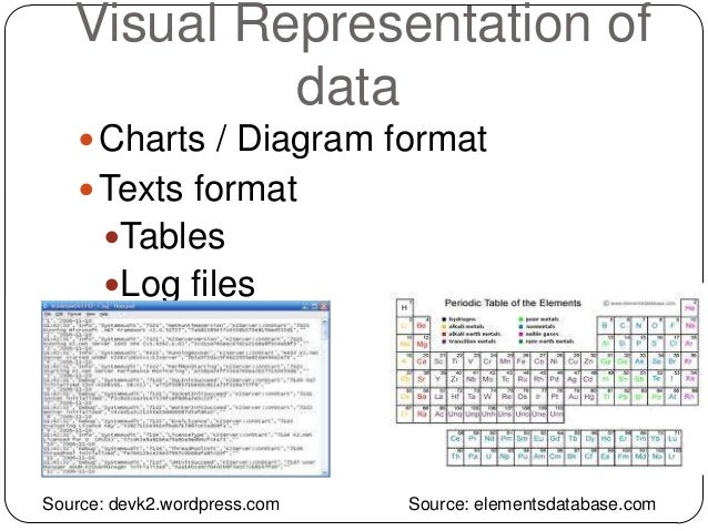 Data visualization in python/Django