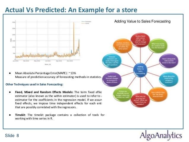 Data Visualization: Sales forecasting