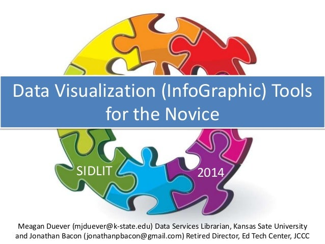 Data Visualization (InfoGraphic) Tools for the Novice SIDLIT 2014 Meagan Duever (mjduever@k-state.edu) Data Services Libra...