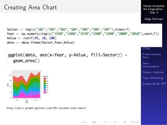 Visual Analytics for Linguistics - Day 3 ESSLLI