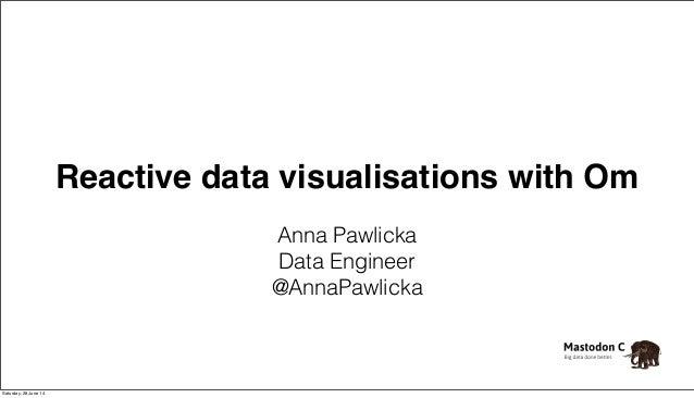 Reactive data visualisations with Om Anna Pawlicka Data Engineer @AnnaPawlicka Saturday, 28 June 14