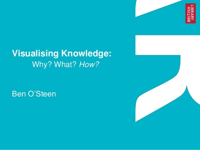 "Visualising Knowledge: Why? What? How? Ben O""Steen"