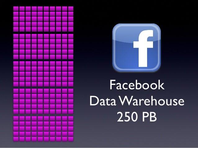 Data Visualization DC Meetup Cool Infographics Presentation Feb 2014