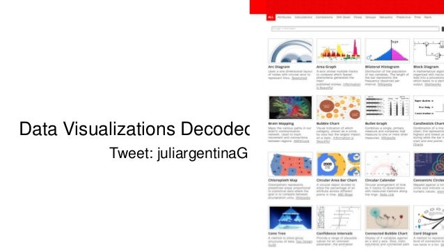 Data Visualizations Decoded Tweet: juliargentinaG