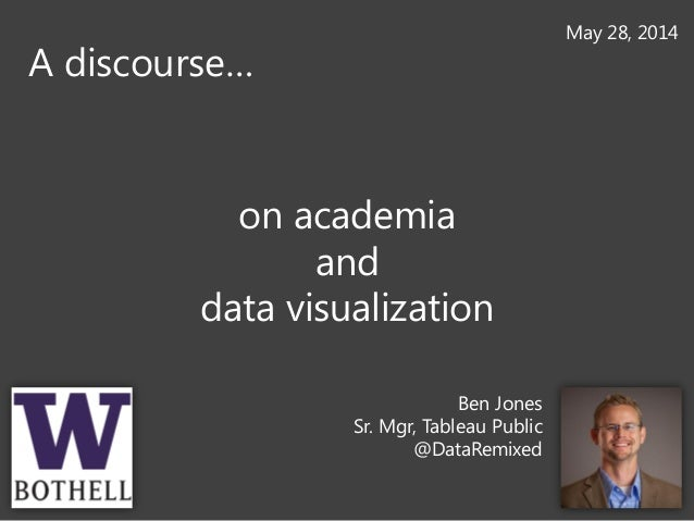 on academia and data visualization A discourse… Ben Jones Sr. Mgr, Tableau Public @DataRemixed May 28, 2014