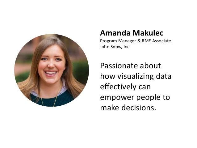 Data Visualization Design Best Practices Workshop Slide 2