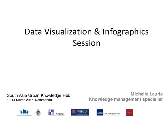 Data Visualization & Infographics Session Michelle Laurie Knowledge management specialist South Asia Urban Knowledge Hub 1...