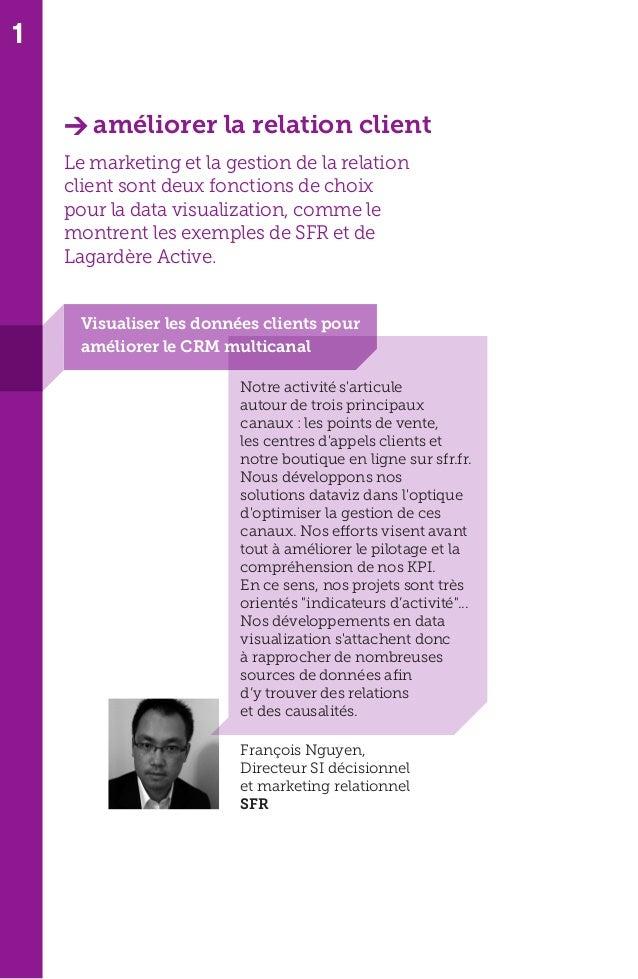 25 Source:SAS® Dataviz et relation client multicanal ≥ Analyse des Centres de Relation Client  La multiplication des cana...