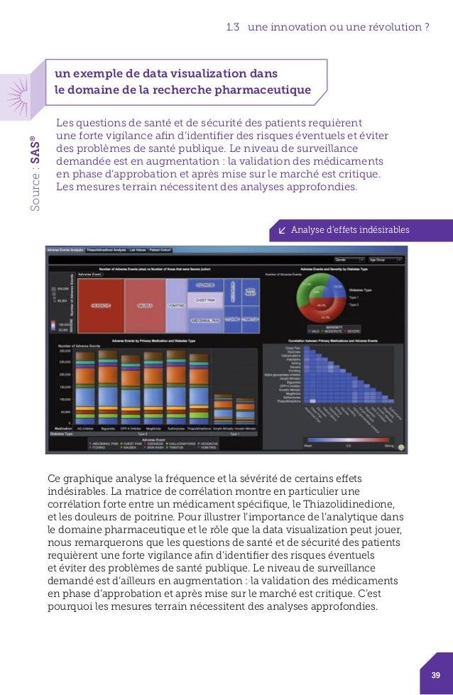1 Cette valeur ajoutée permise par la data visualization dans le domaine de l'analytique appliquée aux big data est confir...