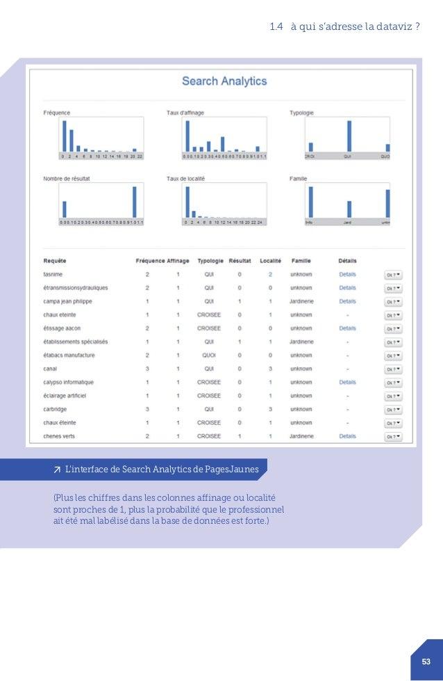 1 La plupart des fonctions de l'entreprise peuvent bénéficier de la data visualization: marketing, commercial, finance, f...