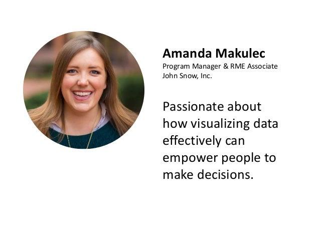 Making Data Meaningful Slide 2