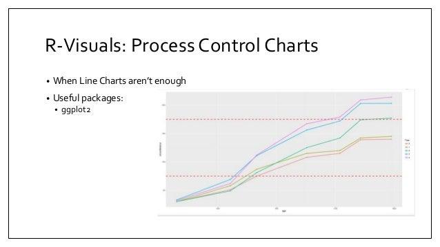 Data Visualization Techniques In Power BI