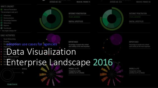 Data Visualization Enterprise Landscape 2016 adoption use cases for agencies Image Source