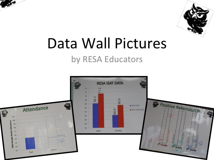 Data Wall Pictures   by RESA Educators