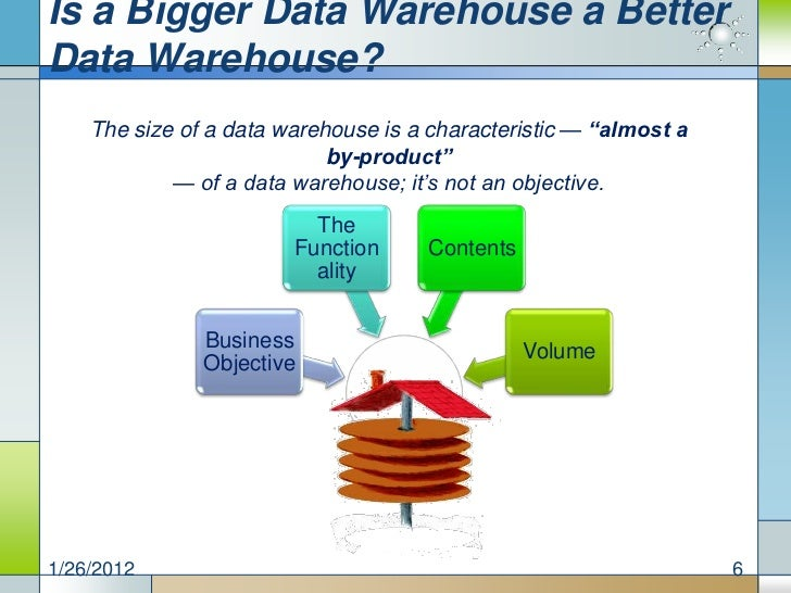 effective data warehouse organizational 7 interesting data warehouse ideas  records, web sites, research, and other  functions that help to support effective fundraising and constituent engagement.