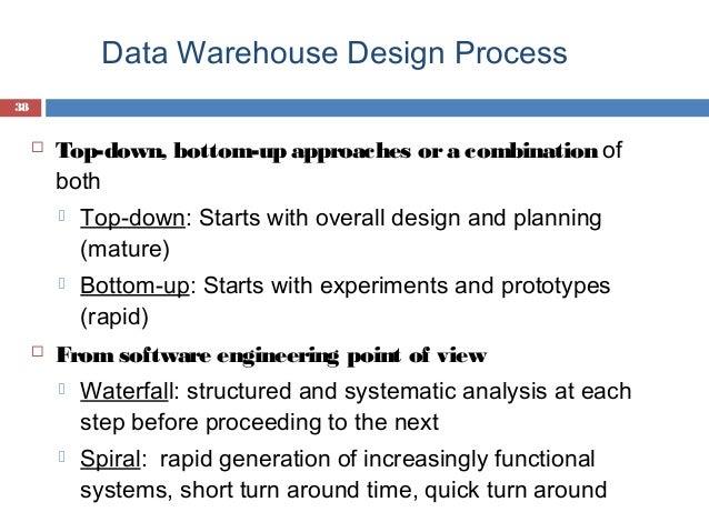 Datawarehouse and OLAP