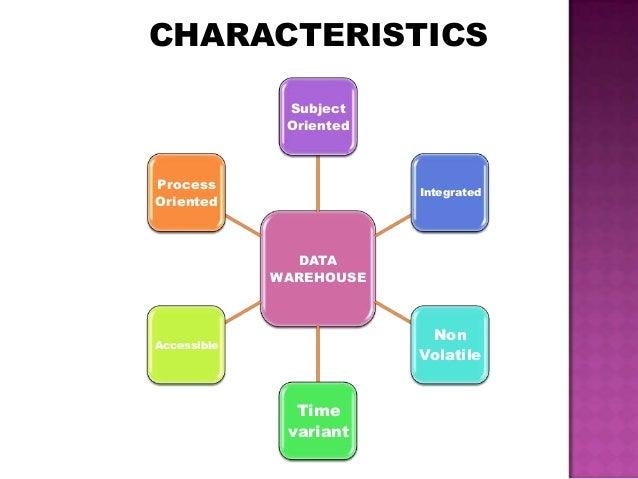 Data warehouse and data mining