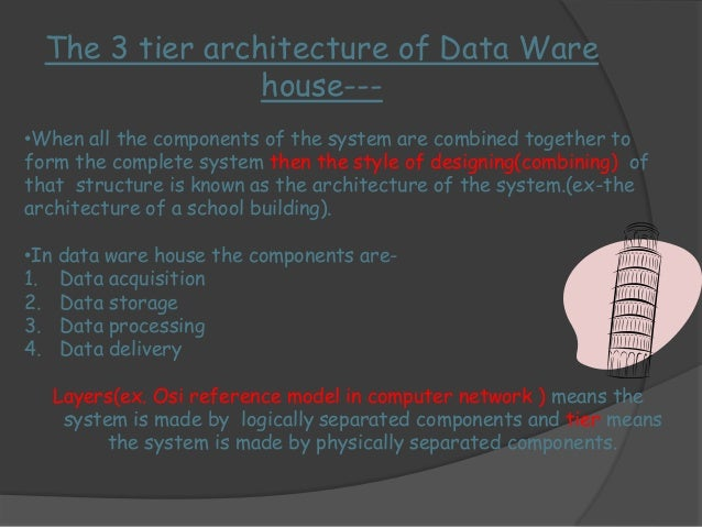 The various possible architecture  while dealing with database:  Hare database (in the  form of files) is itself  stored i...