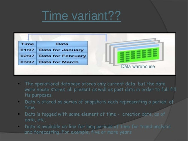 Non-volatile??  Data from operational systems are moved into DW after specific  intervals.(process is called refreashing)...