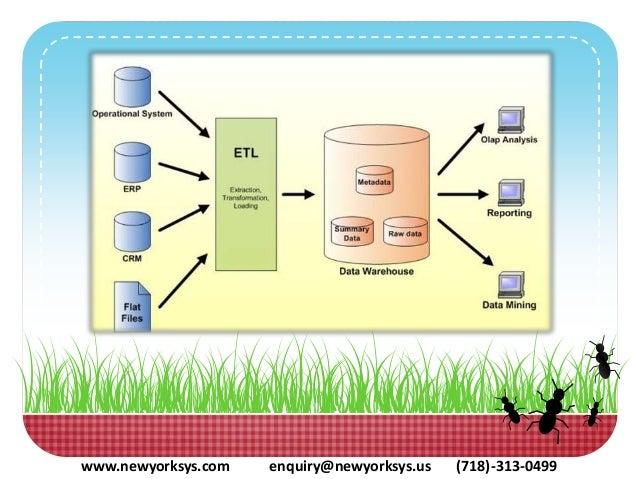 Data Mining dejtingsajter