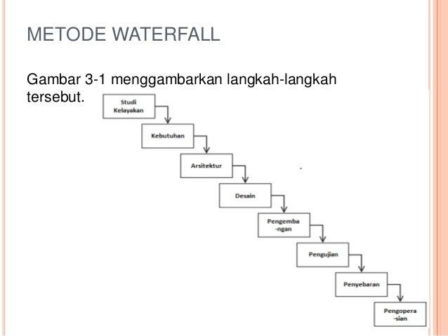 Data warehouse development methodology 5 metode waterfall gambar ccuart Gallery