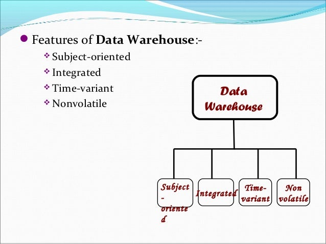 warehouse introduction Loading the data warehouse source systems data staging area data warehouse (oltp) data is periodically extracted data is cleansed and transformed users query the data warehouse 13.