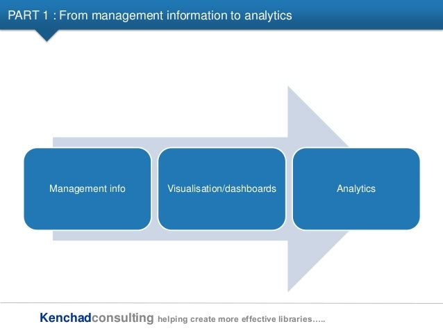 Kenchadconsulting helping create more effective libraries….. PART 1 : From management information to analytics Management ...