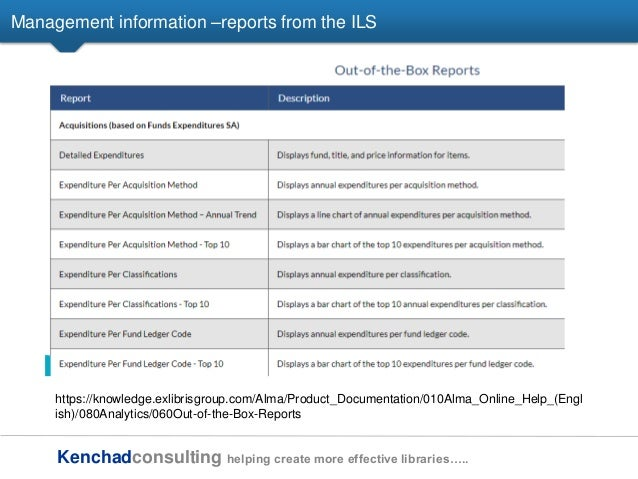 Kenchadconsulting helping create more effective libraries….. Management information –reports from the ILS https://knowledg...
