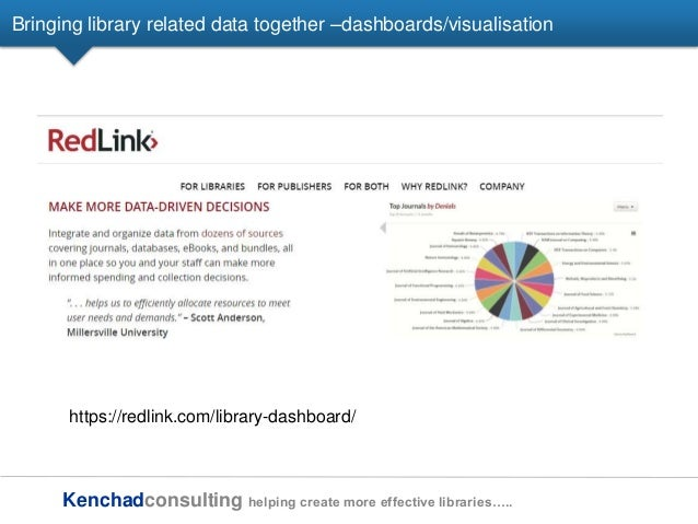 Kenchadconsulting helping create more effective libraries….. Bringing library related data together –dashboards/visualisat...