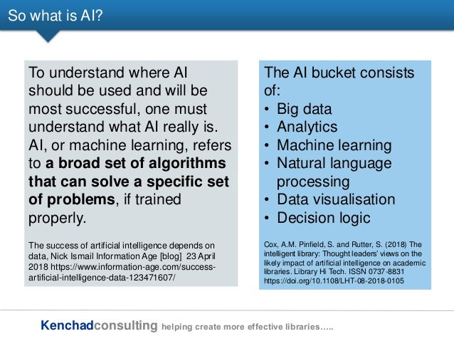 Kenchadconsulting helping create more effective libraries….. So what is AI? To understand where AI should be used and will...