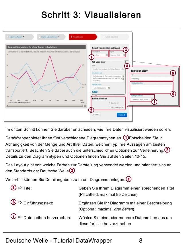 Beste 85 Verschiedene Arten Von Diagrammen Die Bei Der Darstellung ...