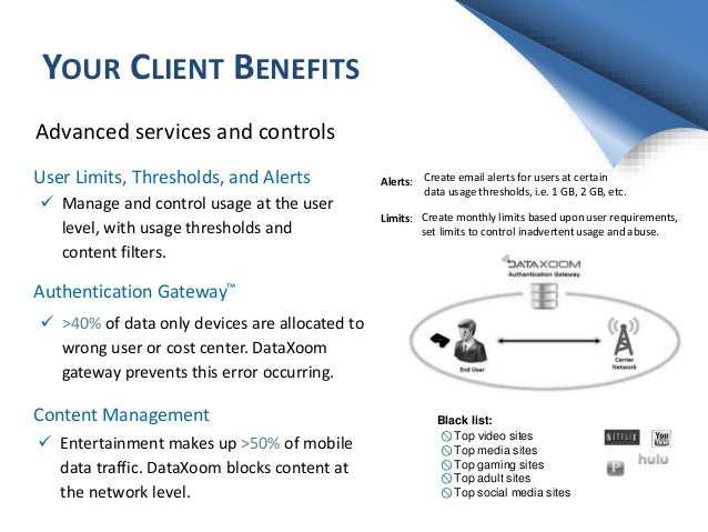 YOUR CLIENT BENEFITS Advanced services and controls User Limits, Thresholds, and Alerts  Manage and control usage at the ...