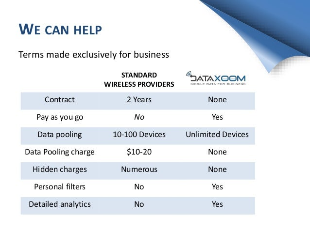 WE CAN HELP STANDARD WIRELESS PROVIDERS Contract 2 Years None Pay as you go No Yes Data pooling 10-100 Devices Unlimited D...