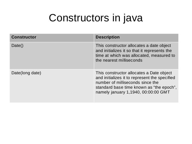 how to pass date in java