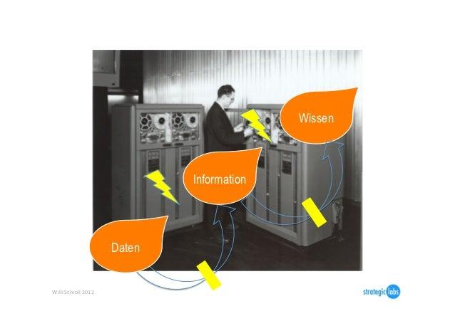 Wissen                                       Information                               DatenWilli Schroll 2012