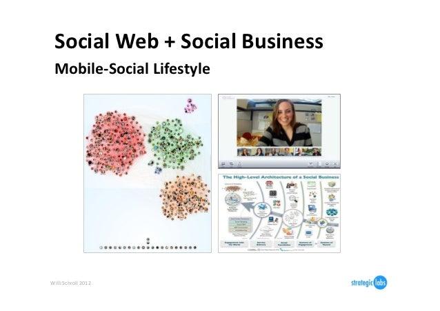 Social Web + Social Business   Mobile-‐Social Lifestyle Willi Schroll 2012