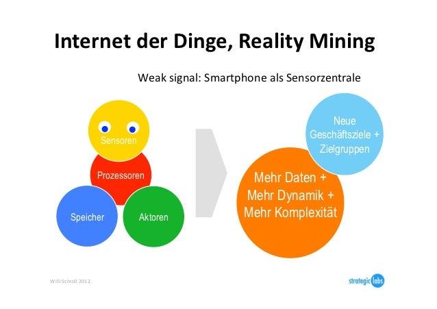 Internet der Dinge, Reality Mining                                           Weak signal: Smartphone als ...